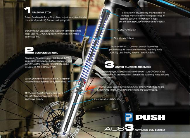 ACS3-Features.jpg