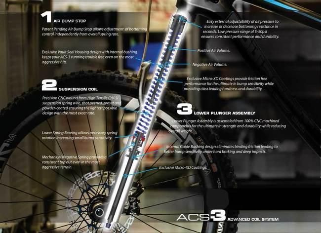 ACS3-PUSH-INDUSTRIES-Yuris.jpg